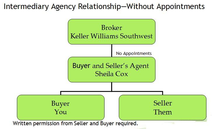 info_brokerage_services3