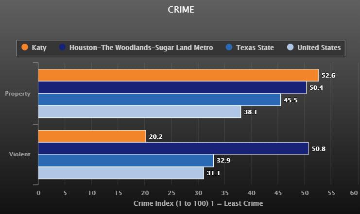 katy-crime